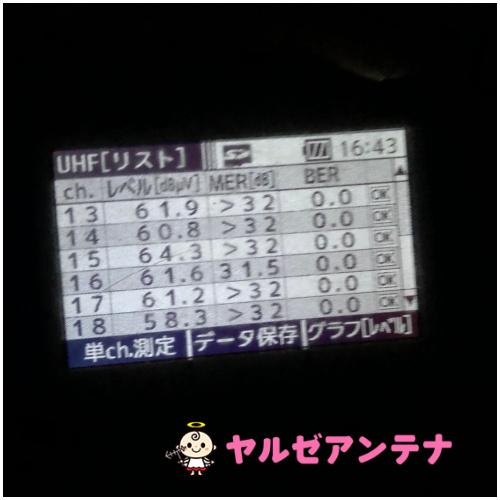 大阪府茨木市 K様 地デジ屋根裏アンテナ工事③