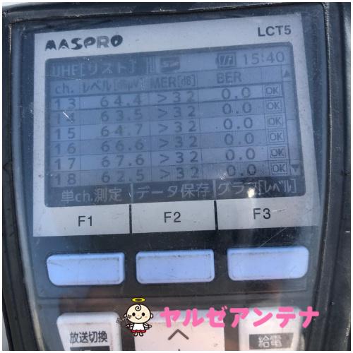 兵庫県川西市 S様 地デジヤギ式アンテナBSCS4K8K工事④